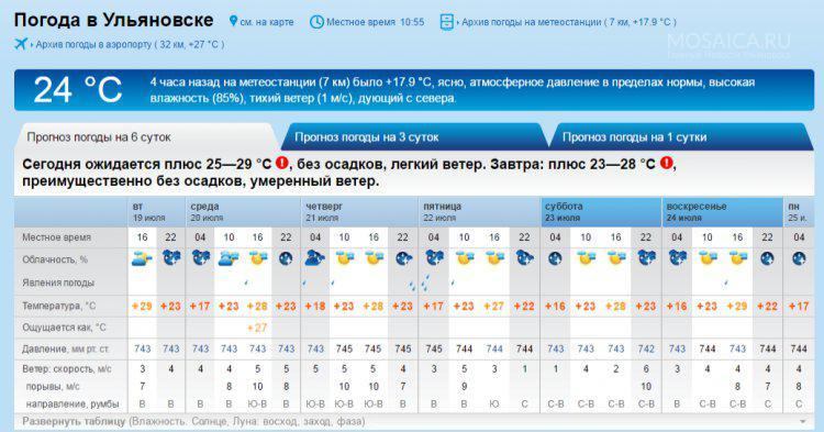 Погода а скадовске на месяц