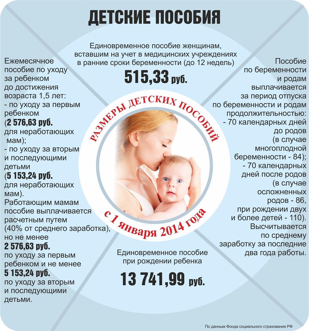 Государственные единовременные выплаты беременным