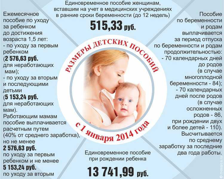 это Положен ли материнский капитал матери одиночке родившей второго ребенка партнера никогда