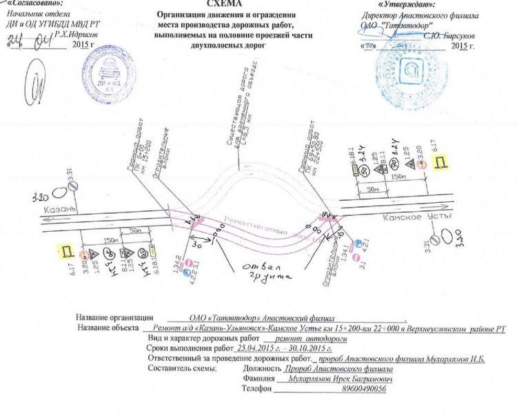 Схема организации объездного